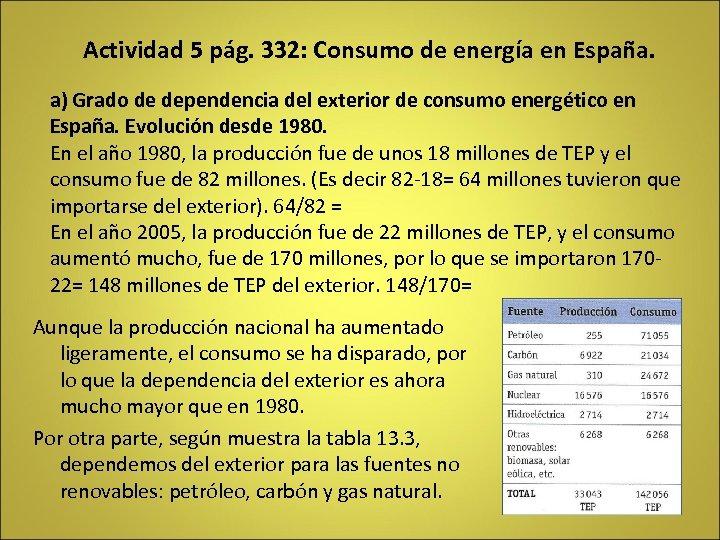 Actividad 5 pág. 332: Consumo de energía en España. a) Grado de dependencia del