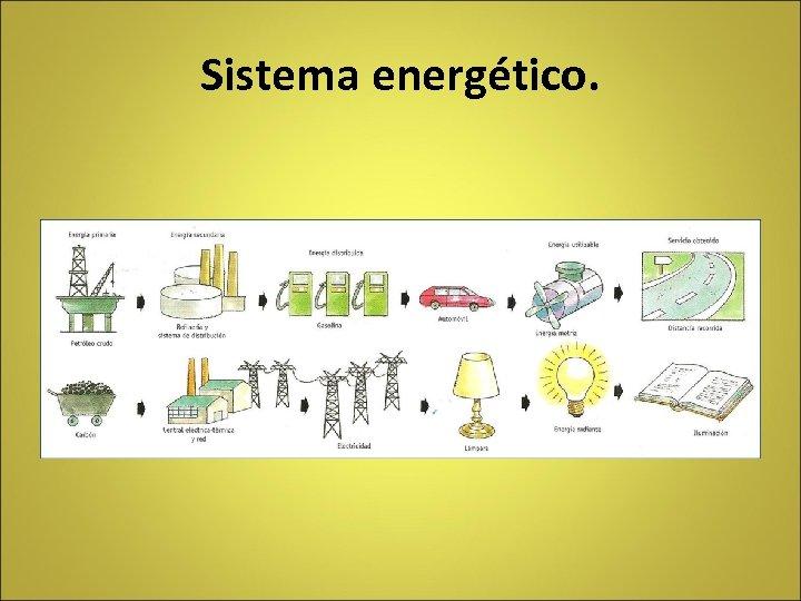 Sistema energético.