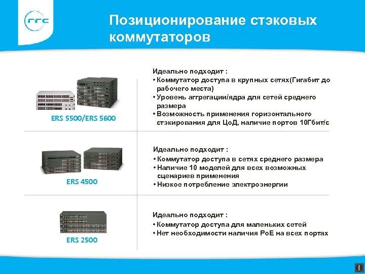 Позиционирование стэковых коммутаторов ERS 5500/ERS 5600 ERS 4500 ERS 2500 Идеально подходит : •