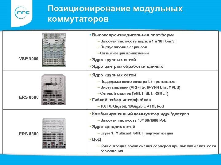 Позиционирование модульных коммутаторов • Высокопроизводительная платформа – Высокая плотность портов 1 и 10 Гбит/с