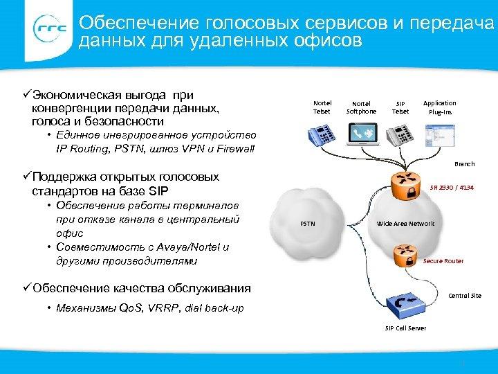 Обеспечение голосовых сервисов и передача данных для удаленных офисов üЭкономическая выгода при конвергенции передачи