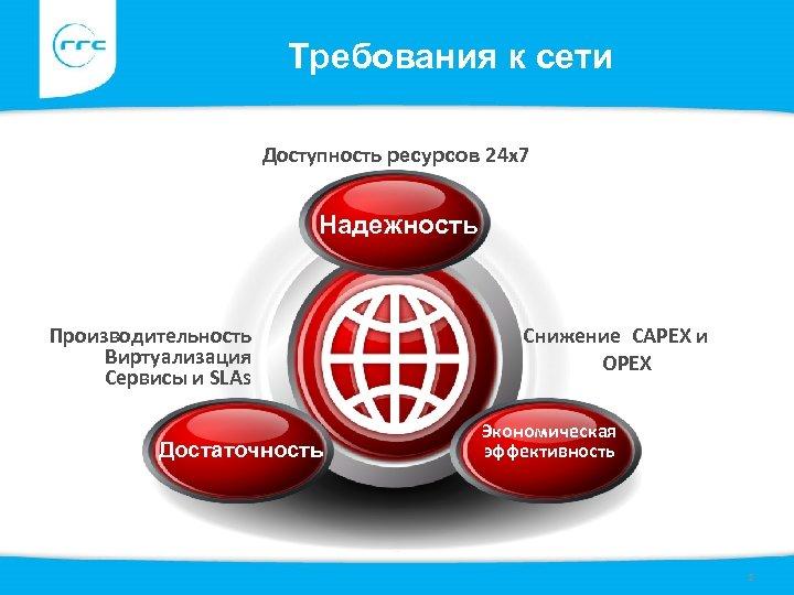 Требования к сети Доступность ресурсов 24 x 7 Надежность Производительность Виртуализация Сервисы и SLAs