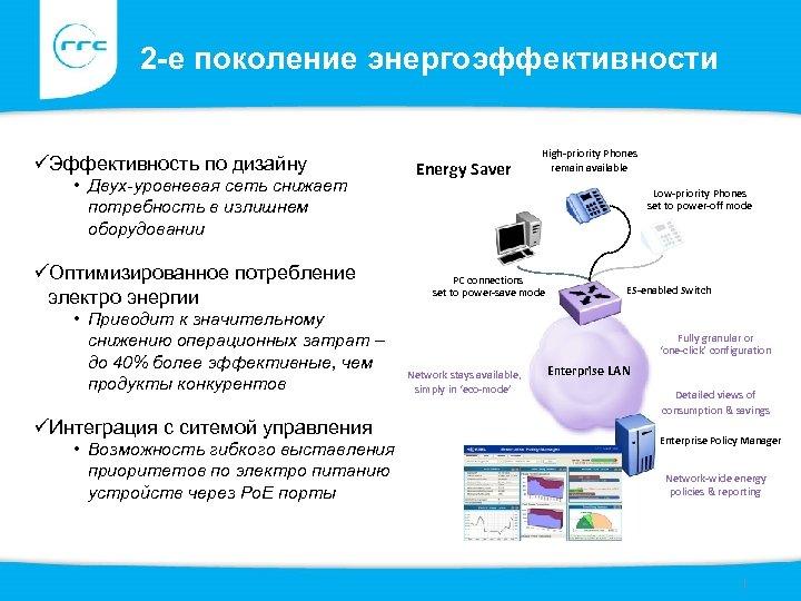 2 -e поколение энергоэффективности üЭффективность по дизайну • Двух-уровневая сеть снижает потребность в излишнем