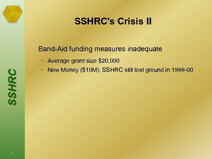 SSHRC's Crisis II Band-Aid funding measures inadequate S S HRC • Average grant size