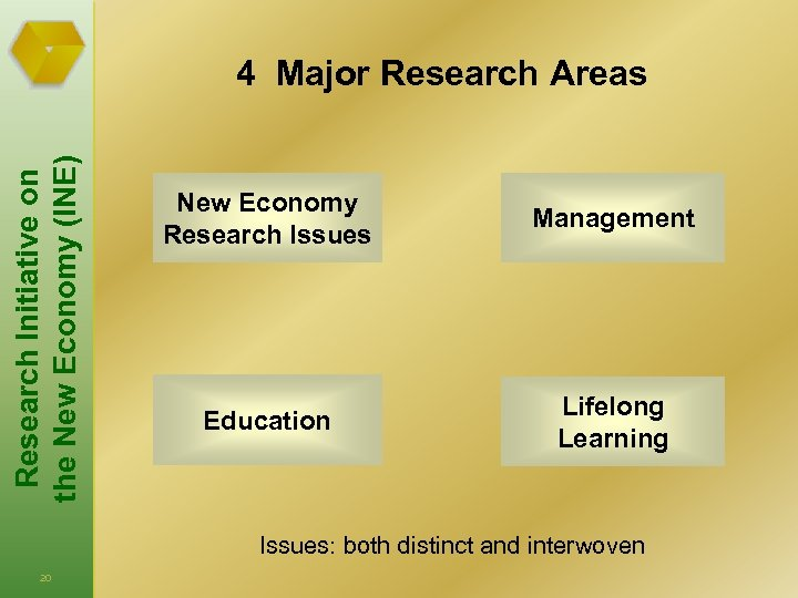 Research Initiative on the New Economy (INE) 4 Major Research Areas New Economy Research