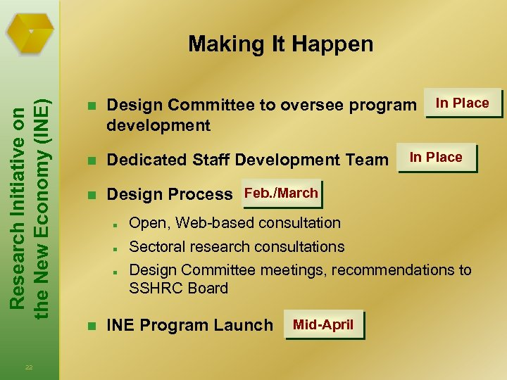 Research Initiative on the New Economy (INE) Making It Happen 22 n Design Committee
