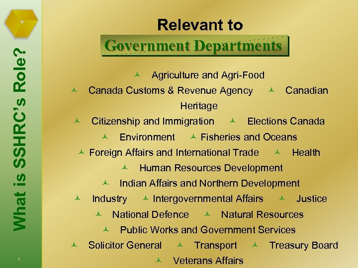 What is SSHRC's Role? Relevant to Government Departments Agriculture and Agri-Food Canada Customs &