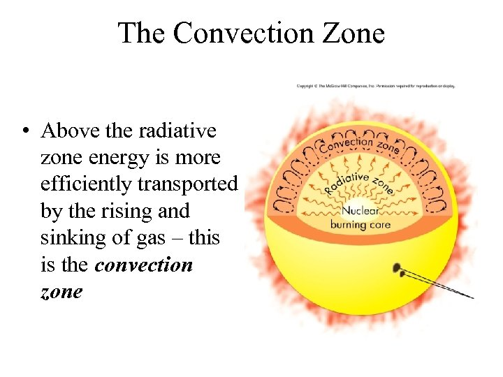 The Convection Zone • Above the radiative zone energy is more efficiently transported by