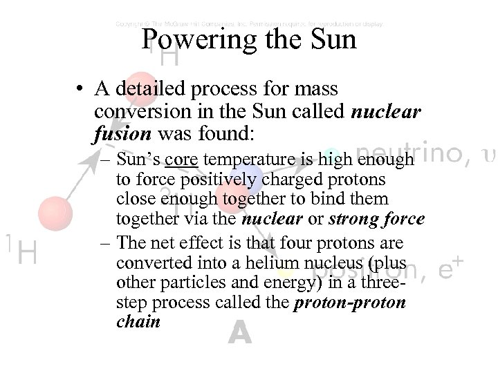 Powering the Sun • A detailed process for mass conversion in the Sun called