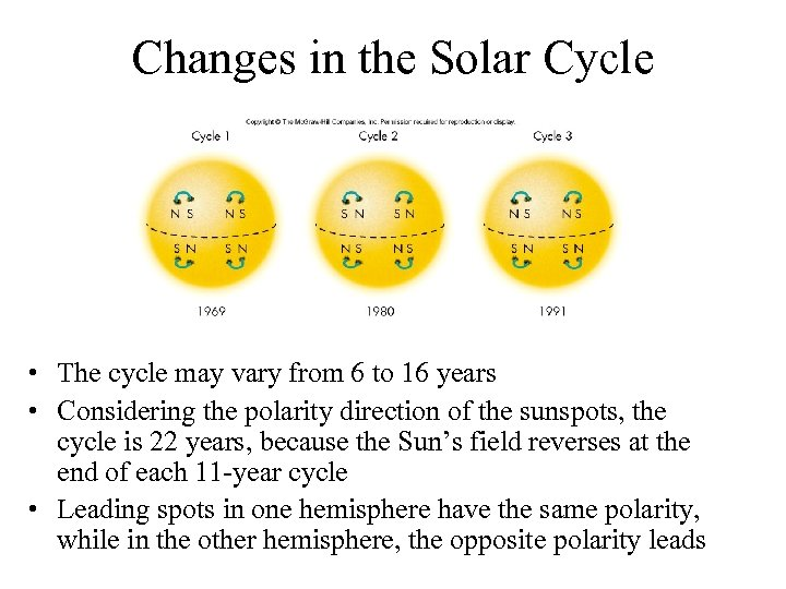 Changes in the Solar Cycle • The cycle may vary from 6 to 16