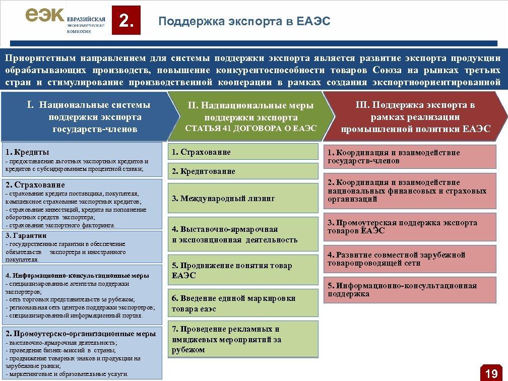 2. Поддержка экспорта в ЕАЭС | 18 Приоритетным направлением для системы поддержки экспорта является