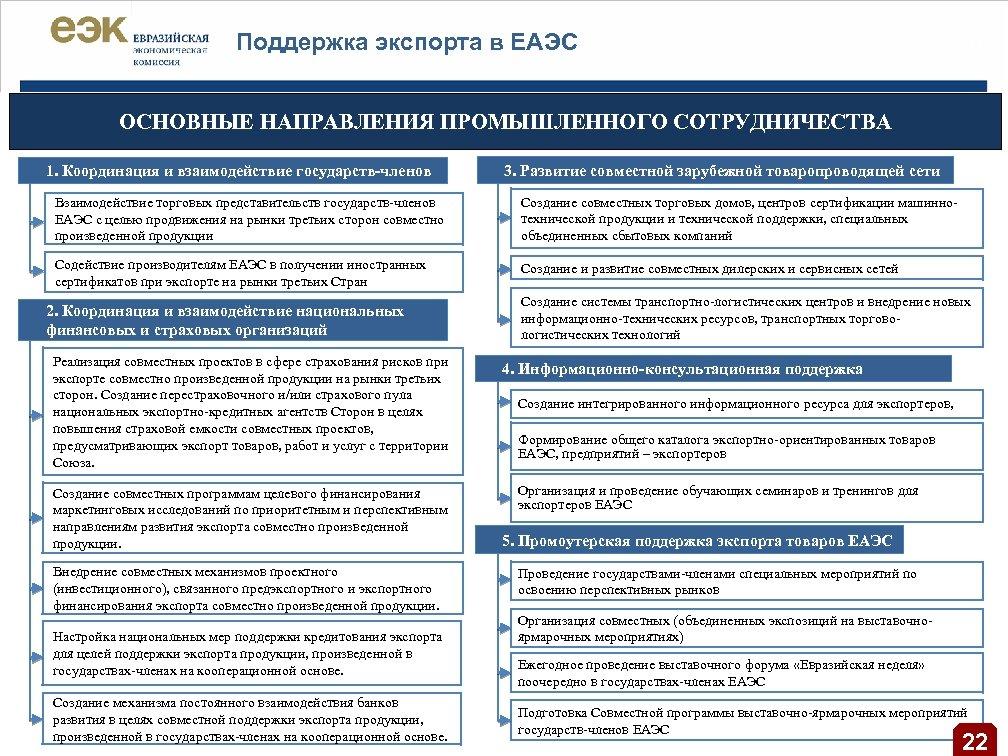 Поддержка экспорта в ЕАЭС | 20 ОСНОВНЫЕ НАПРАВЛЕНИЯ ПРОМЫШЛЕННОГО СОТРУДНИЧЕСТВА 1. Координация и взаимодействие