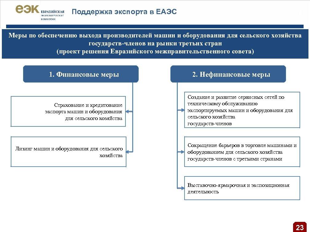 Поддержка экспорта в ЕАЭС | 21 Меры по обеспечению выхода производителей машин и оборудования