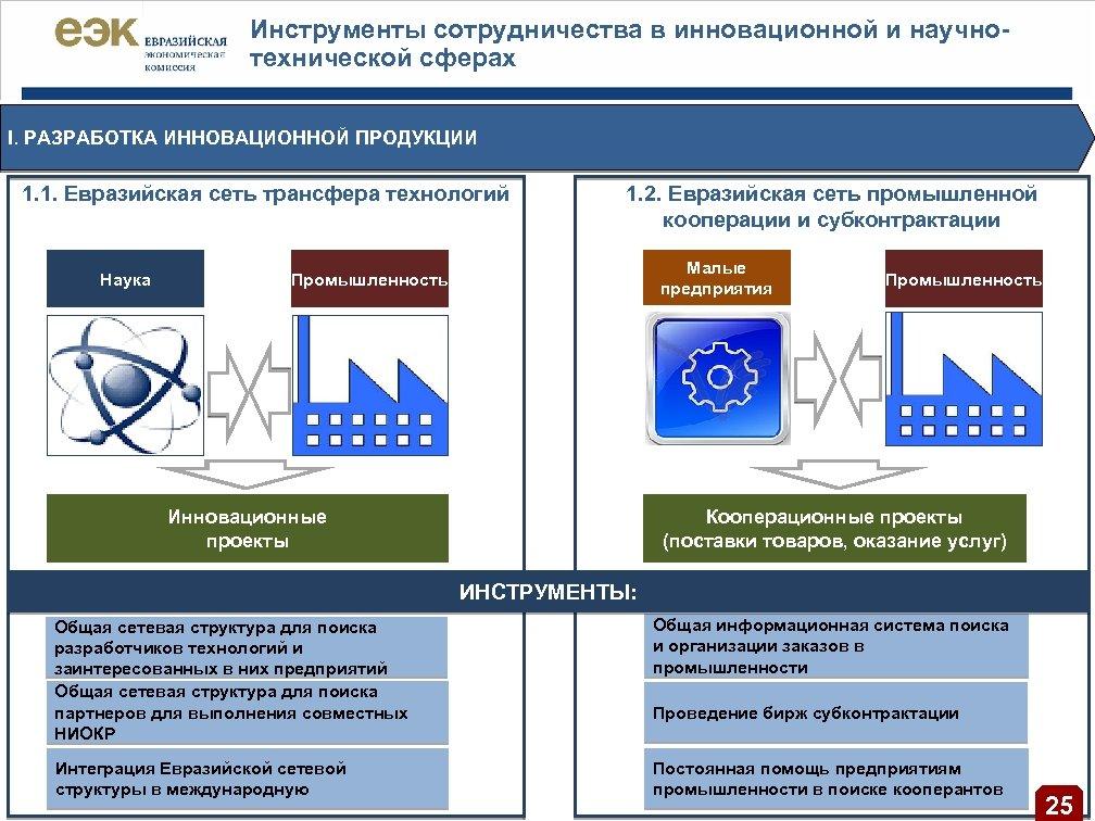 Инструменты сотрудничества в инновационной и научнотехнической сферах I. РАЗРАБОТКА ИННОВАЦИОННОЙ ПРОДУКЦИИ 1. 1. Евразийская