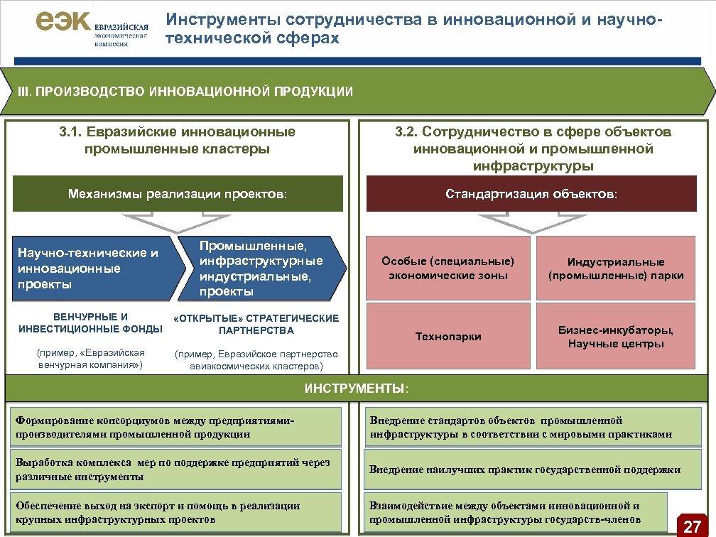 Инструменты сотрудничества в инновационной и научнотехнической сферах III. ПРОИЗВОДСТВО ИННОВАЦИОННОЙ ПРОДУКЦИИ 3. 1. Евразийские