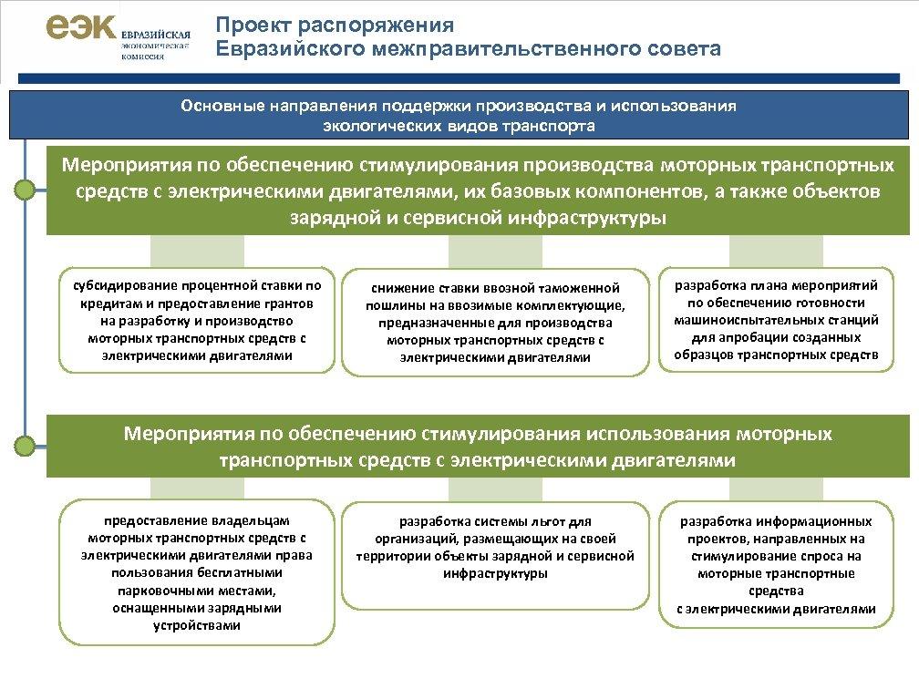 Проект распоряжения Евразийского межправительственного совета Основные направления поддержки производства и использования экологических видов транспорта