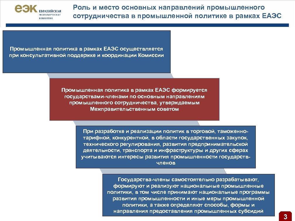 Роль и место основных направлений промышленного сотрудничества в промышленной политике в рамках ЕАЭС Промышленная