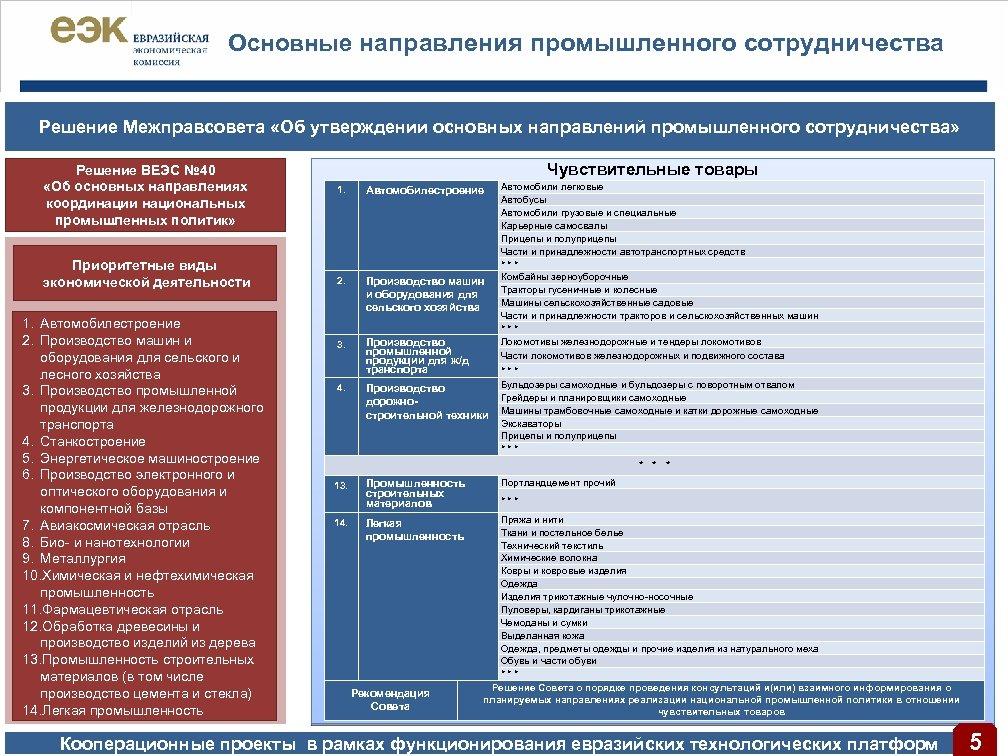 Основные направления промышленного сотрудничества Решение Межправсовета «Об утверждении основных направлений промышленного сотрудничества» Решение ВЕЭС