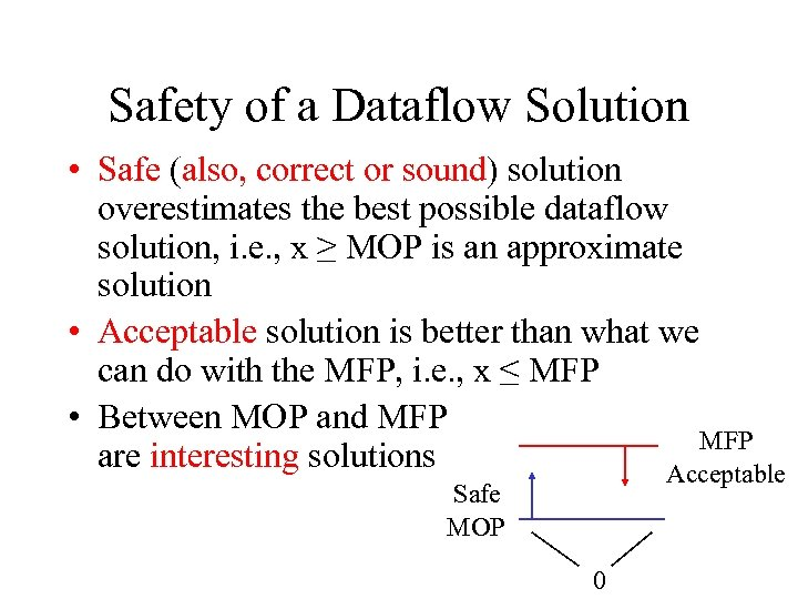 Safety of a Dataflow Solution • Safe (also, correct or sound) solution overestimates the