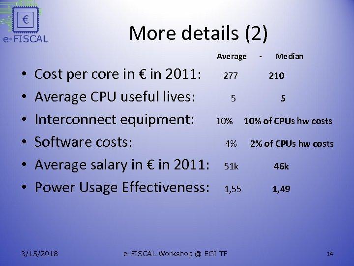 More details (2) Average • • • Cost per core in € in 2011: