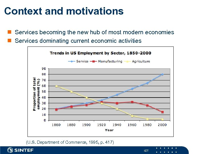Context and motivations n Services becoming the new hub of most modern economies n