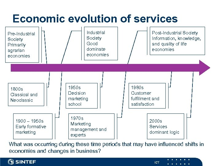 Economic evolution of services Pre-Industrial Society Primarily agrarian economies 1800 s Classical and Neoclassic