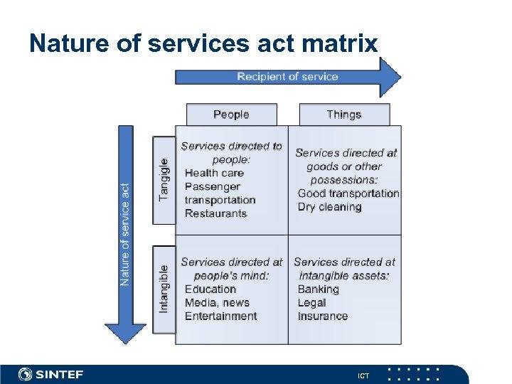 Nature of services act matrix ICT