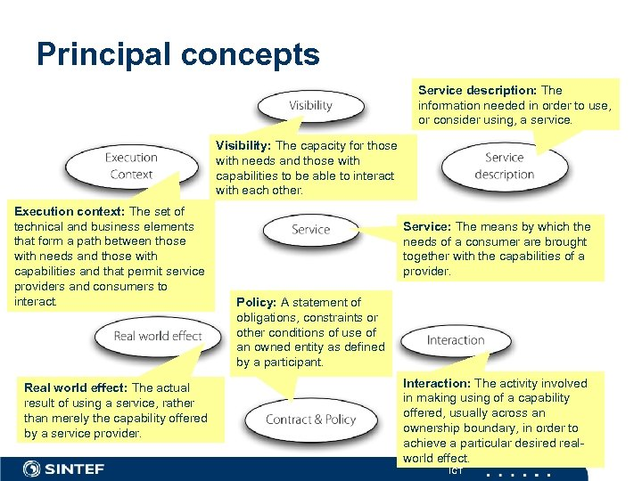 Principal concepts Service description: The information needed in order to use, or consider using,