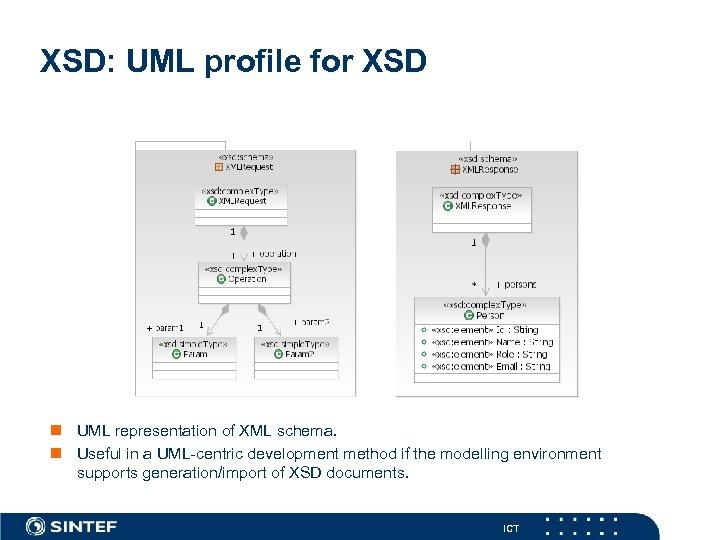 XSD: UML profile for XSD n UML representation of XML schema. n Useful in