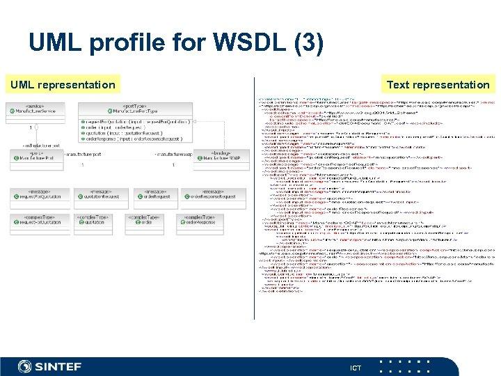 UML profile for WSDL (3) UML representation Text representation ICT