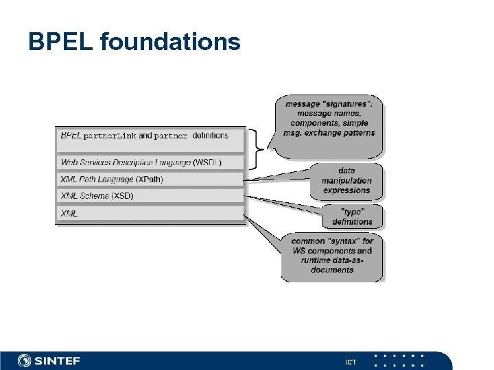 BPEL foundations ICT