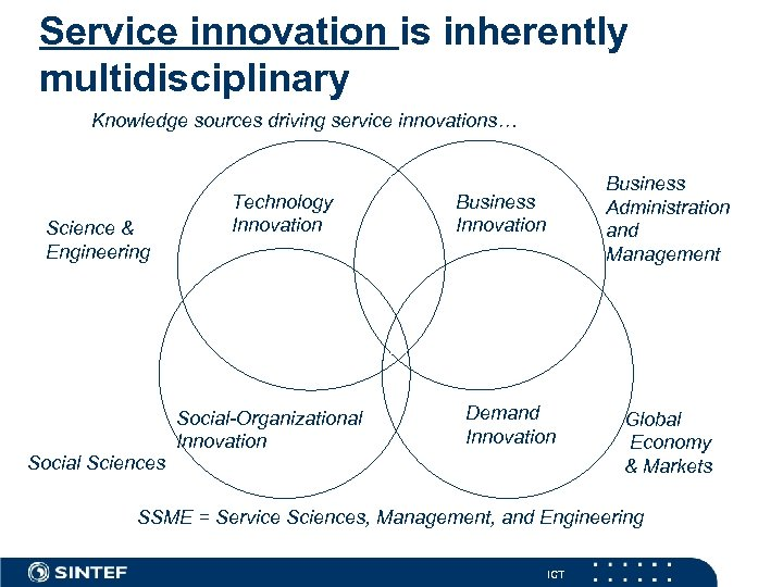 Service innovation is inherently multidisciplinary Knowledge sources driving service innovations… Science & Engineering Social