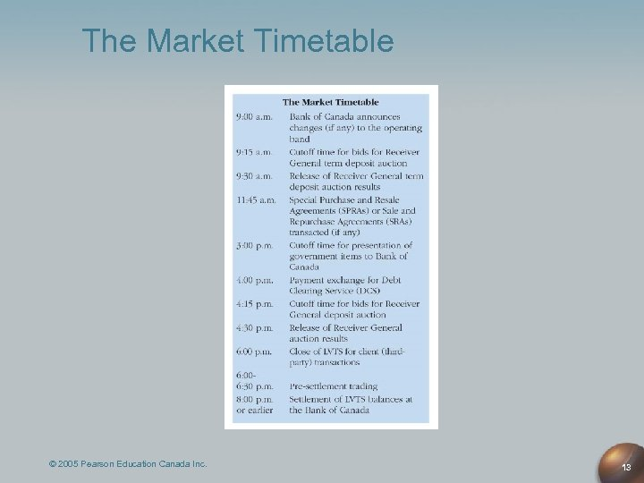 The Market Timetable © 2005 Pearson Education Canada Inc. 13