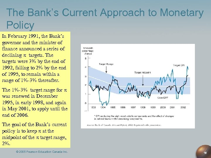 The Bank's Current Approach to Monetary Policy In February 1991, the Bank's governor and