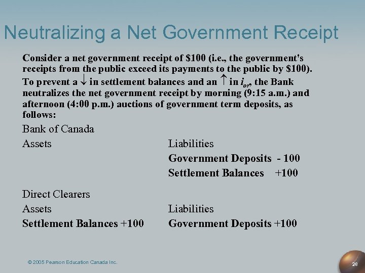Neutralizing a Net Government Receipt Consider a net government receipt of $100 (i. e.