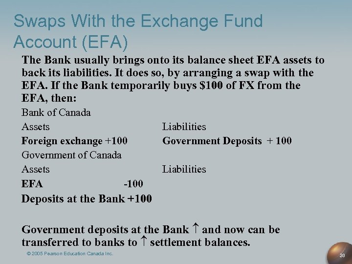 Swaps With the Exchange Fund Account (EFA) The Bank usually brings onto its balance