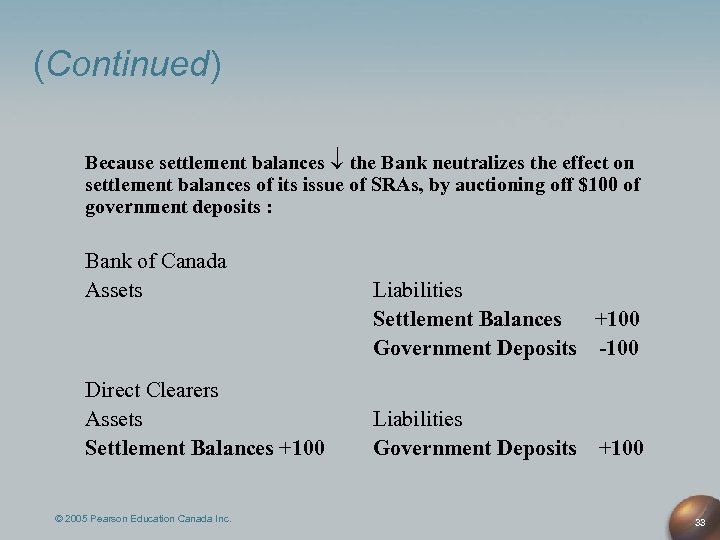 (Continued) Because settlement balances the Bank neutralizes the effect on settlement balances of its