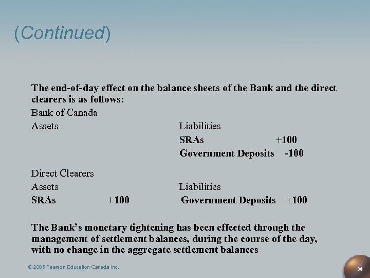 (Continued) The end-of-day effect on the balance sheets of the Bank and the direct