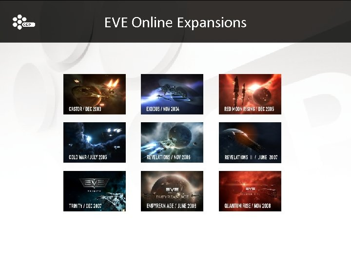 EVE Online Expansions
