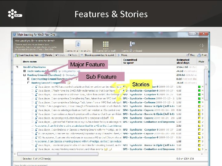 Features & Stories Major Feature Sub Feature Stories