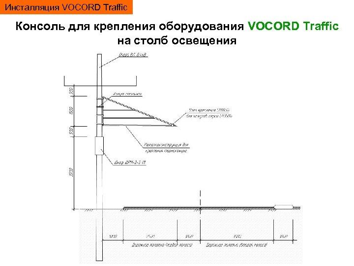 Инсталляция VOCORD Traffic Консоль для крепления оборудования VOCORD Traffic на столб освещения