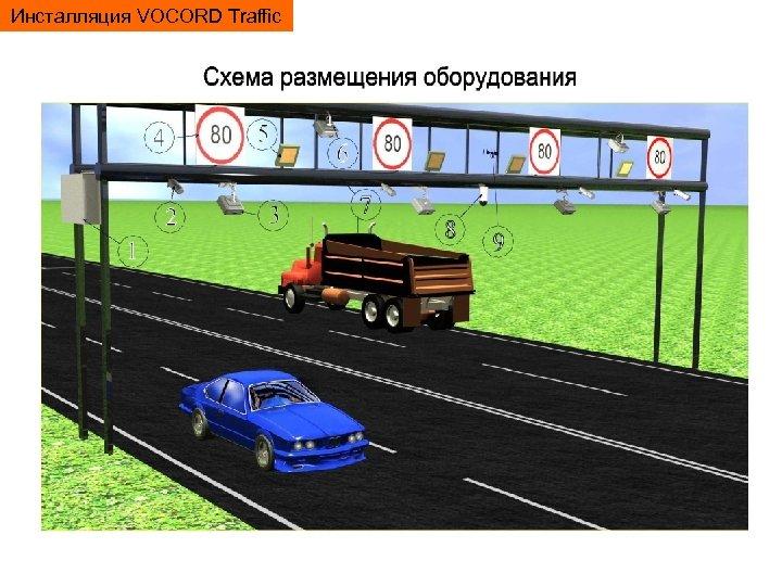 Инсталляция VOCORD Traffic