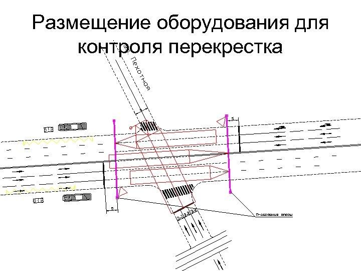 Размещение оборудования для контроля перекрестка