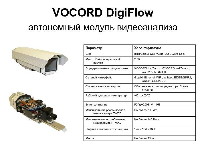 VOCORD Digi. Flow автономный модуль видеоанализа Параметр Характеристика ЦПУ Intel Core 2 Duo /