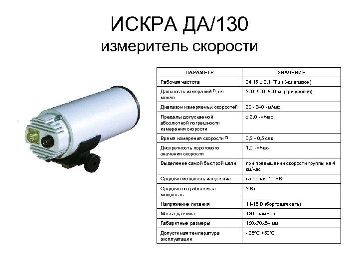 ИСКРА ДА/130 измеритель скорости ПАРАМЕТР ЗНАЧЕНИЕ Рабочая частота 24. 15 ± 0, 1 ГГц