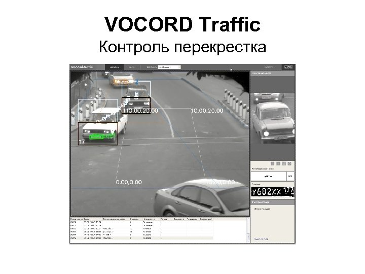 VOCORD Traffic Контроль перекрестка