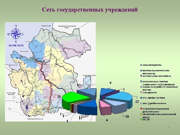 Сеть государственных учреждений 5