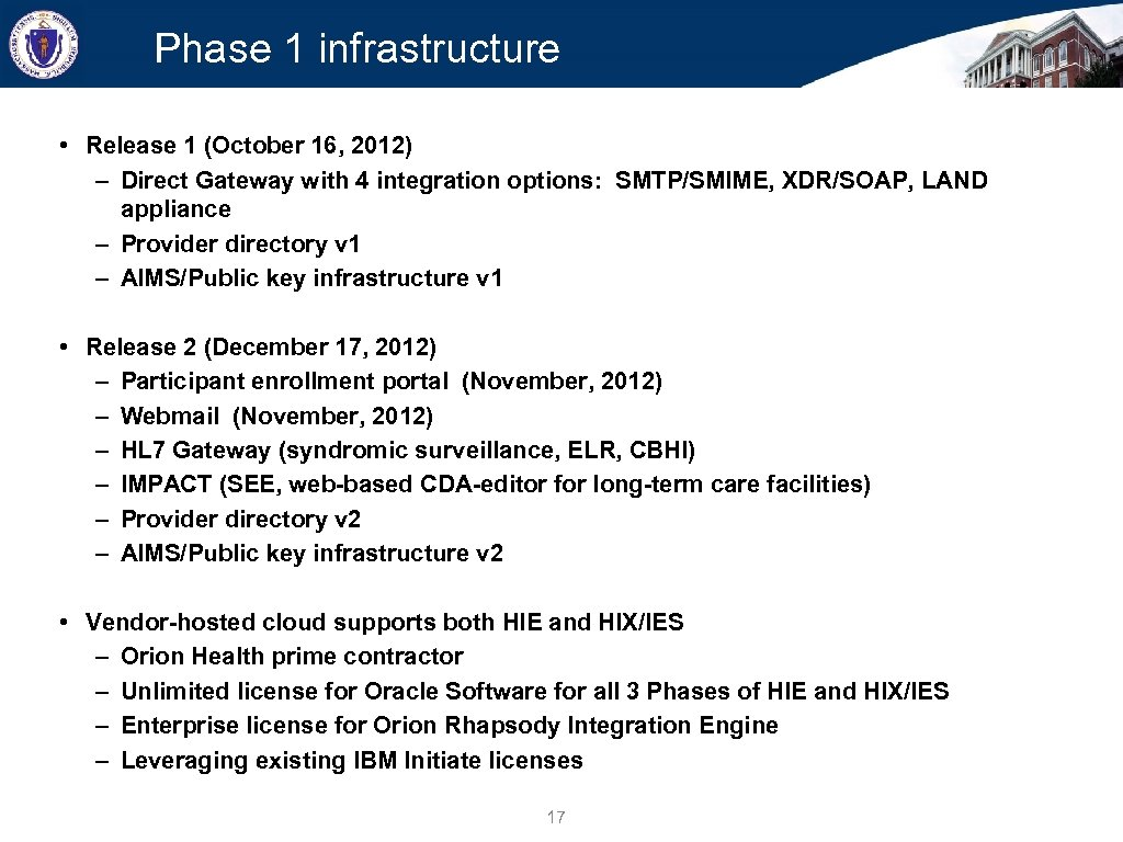 Phase 1 infrastructure • Release 1 (October 16, 2012) – Direct Gateway with 4