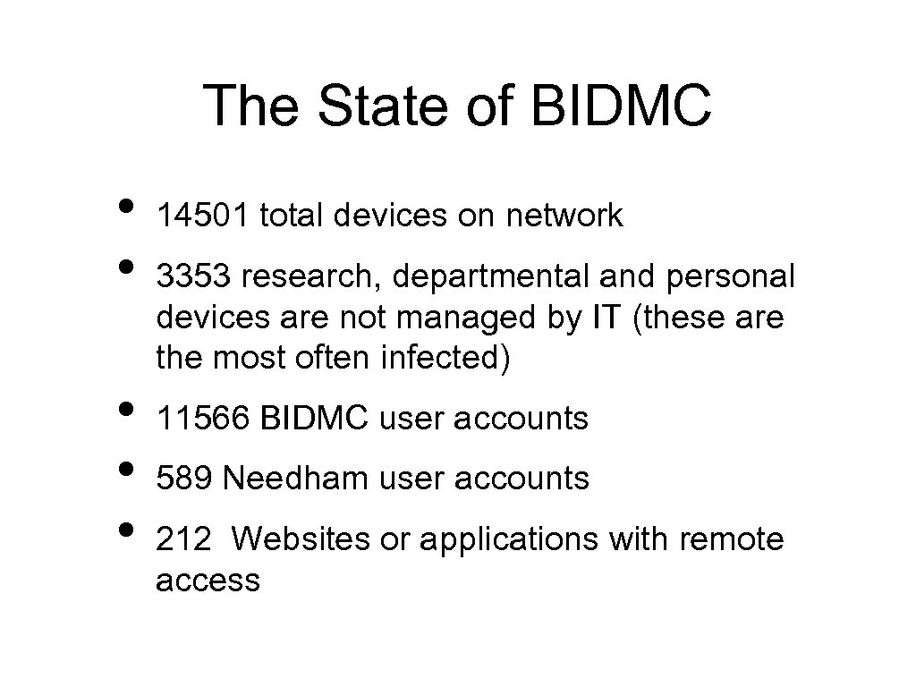 The State of BIDMC • • • 14501 total devices on network 3353 research,