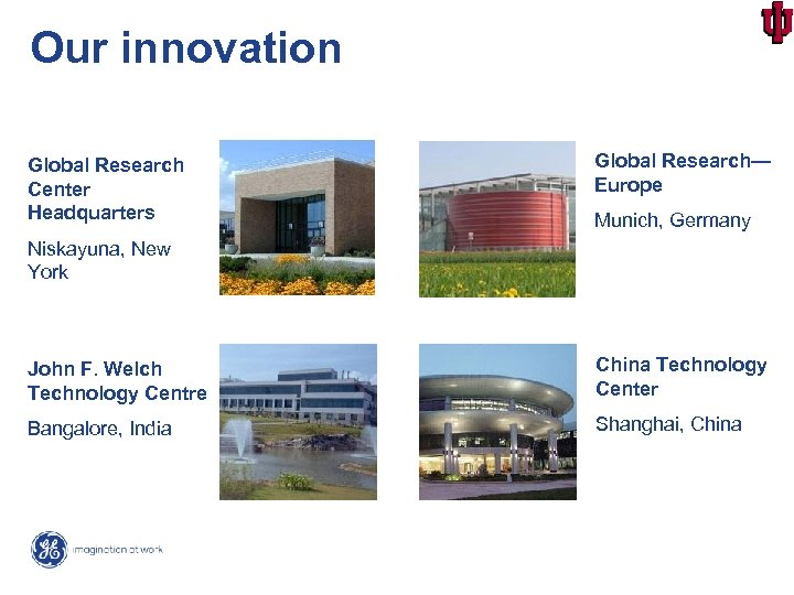 Our innovation Global Research Center Headquarters Global Research— Europe Munich, Germany Niskayuna, New York